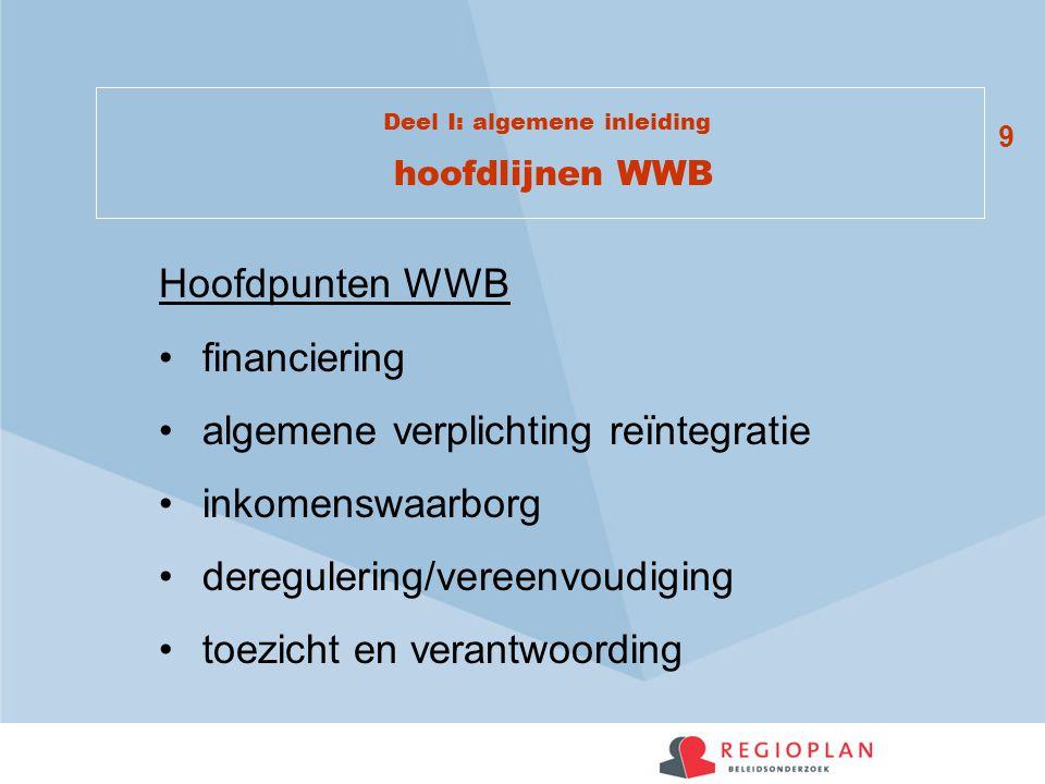 9 Deel I: algemene inleiding hoofdlijnen WWB Hoofdpunten WWB financiering algemene verplichting reïntegratie inkomenswaarborg deregulering/vereenvoudiging toezicht en verantwoording