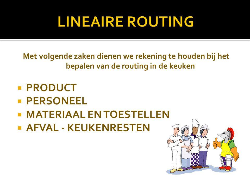 Met volgende zaken dienen we rekening te houden bij het bepalen van de routing in de keuken  PRODUCT  PERSONEEL  MATERIAAL EN TOESTELLEN  AFVAL -