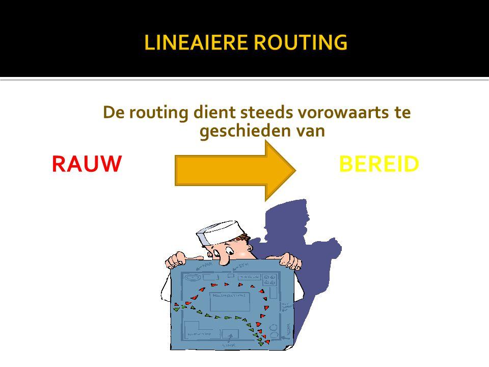 De routing dient steeds vorowaarts te geschieden van RAUW BEREID