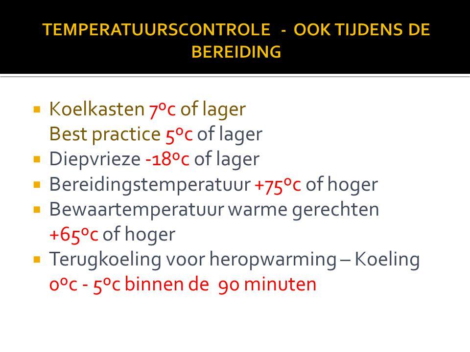  Koelkasten 7ºc of lager Best practice 5ºc of lager  Diepvrieze -18ºc of lager  Bereidingstemperatuur +75ºc of hoger  Bewaartemperatuur warme gere