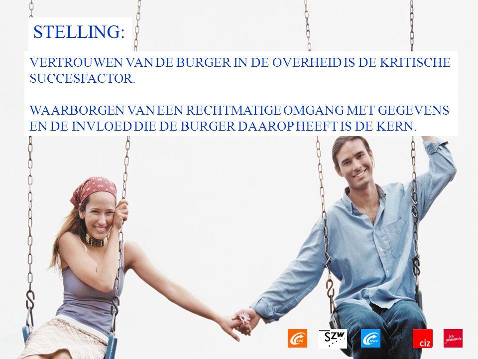 STELLING: VERTROUWEN VAN DE BURGER IN DE OVERHEID IS DE KRITISCHE SUCCESFACTOR.
