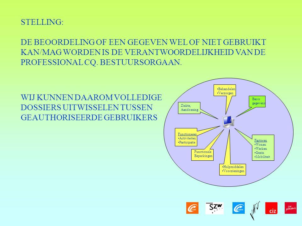 STELLING: DE BEOORDELING OF EEN GEGEVEN WEL OF NIET GEBRUIKT KAN/MAG WORDEN IS DE VERANTWOORDELIJKHEID VAN DE PROFESSIONAL CQ.