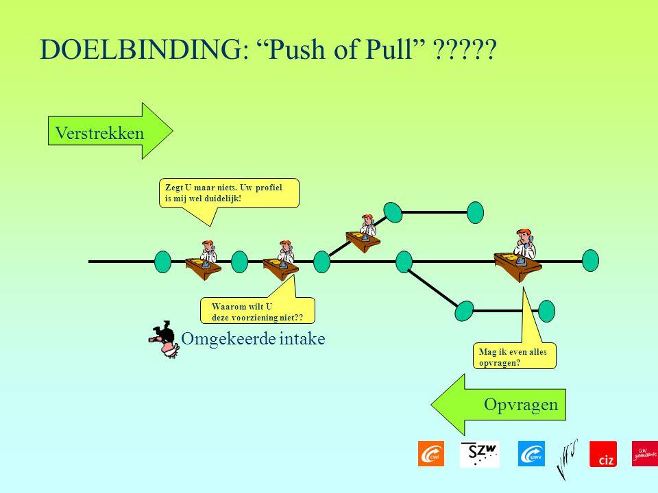 DOELBINDING: Push of Pull ????.Zegt U maar niets.