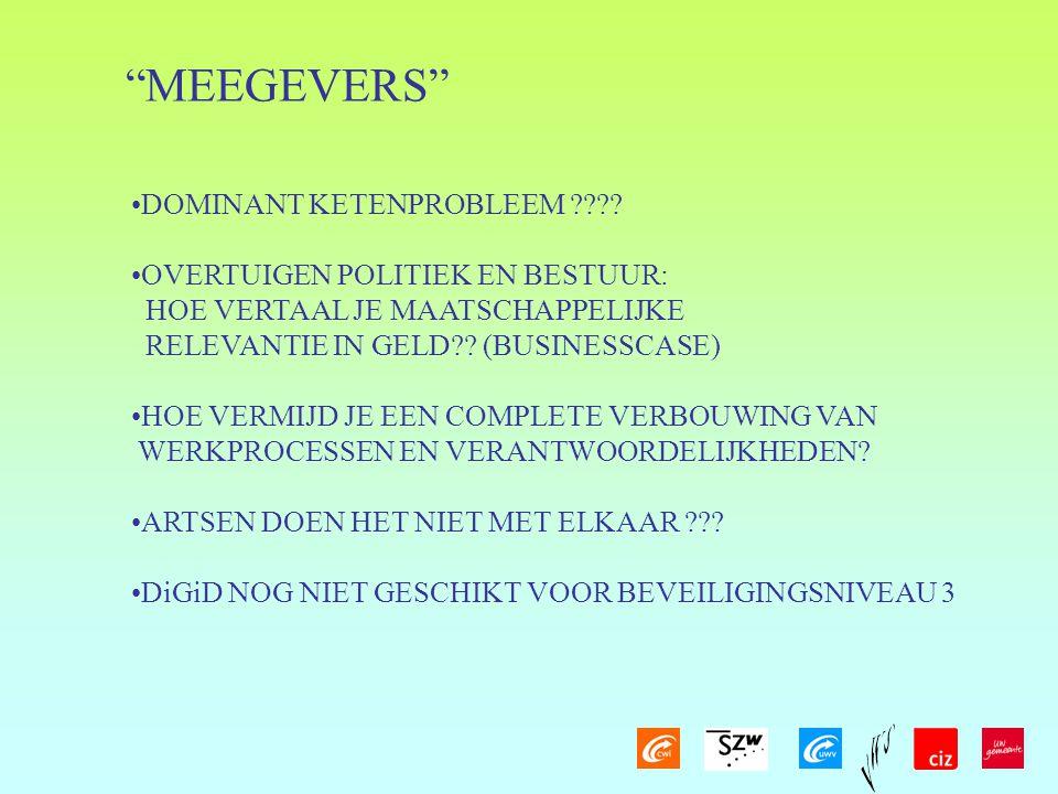 MEEGEVERS DOMINANT KETENPROBLEEM ???.