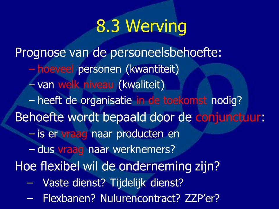 8.3 Werving Prognose van de personeelsbehoefte: –hoeveel personen (kwantiteit) –van welk niveau (kwaliteit) –heeft de organisatie in de toekomst nodig.