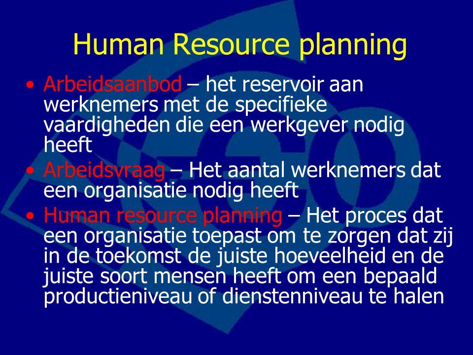 Human Resource planning Arbeidsaanbod – het reservoir aan werknemers met de specifieke vaardigheden die een werkgever nodig heeft Arbeidsvraag – Het a