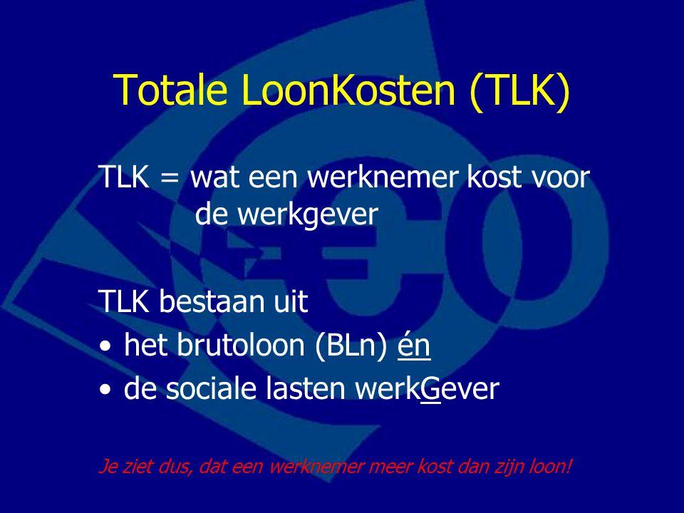 Totale LoonKosten (TLK) TLK = wat een werknemer kost voor de werkgever TLK bestaan uit het brutoloon (BLn) én de sociale lasten werkGever Je ziet dus, dat een werknemer meer kost dan zijn loon!