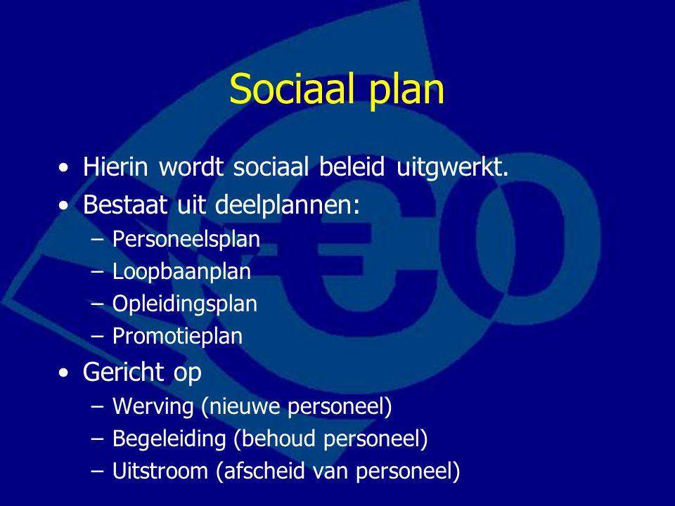 Sociaal plan Hierin wordt sociaal beleid uitgwerkt. Bestaat uit deelplannen: –Personeelsplan –Loopbaanplan –Opleidingsplan –Promotieplan Gericht op –W