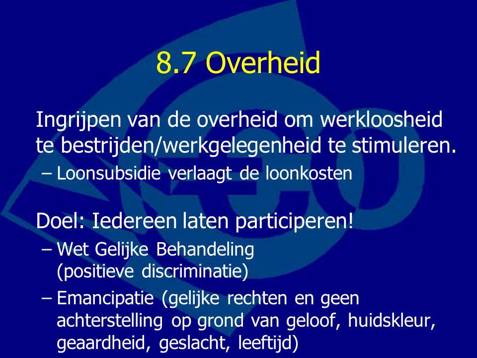 8.7 Overheid Ingrijpen van de overheid om werkloosheid te bestrijden/werkgelegenheid te stimuleren. –Loonsubsidie verlaagt de loonkosten Doel: Iederee
