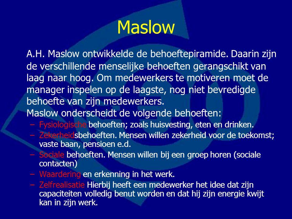 Behoeftepiramide van Maslow Zelf- verwezelijking Erkenning, waardering Sociale contacten, liefde Zekerheid, veiligheid Voedsel, drinken Ego- behoeften Fysieke behoeften Sociale behoeften