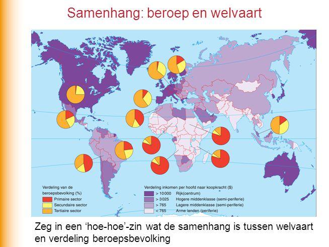 Samenhang: ontwikkeling en verstedelijking Zeg in een 'hoe-hoe'-zin hoe de samenhang is tussen welvaart,urbanisatiegraad en urbanisatietempo