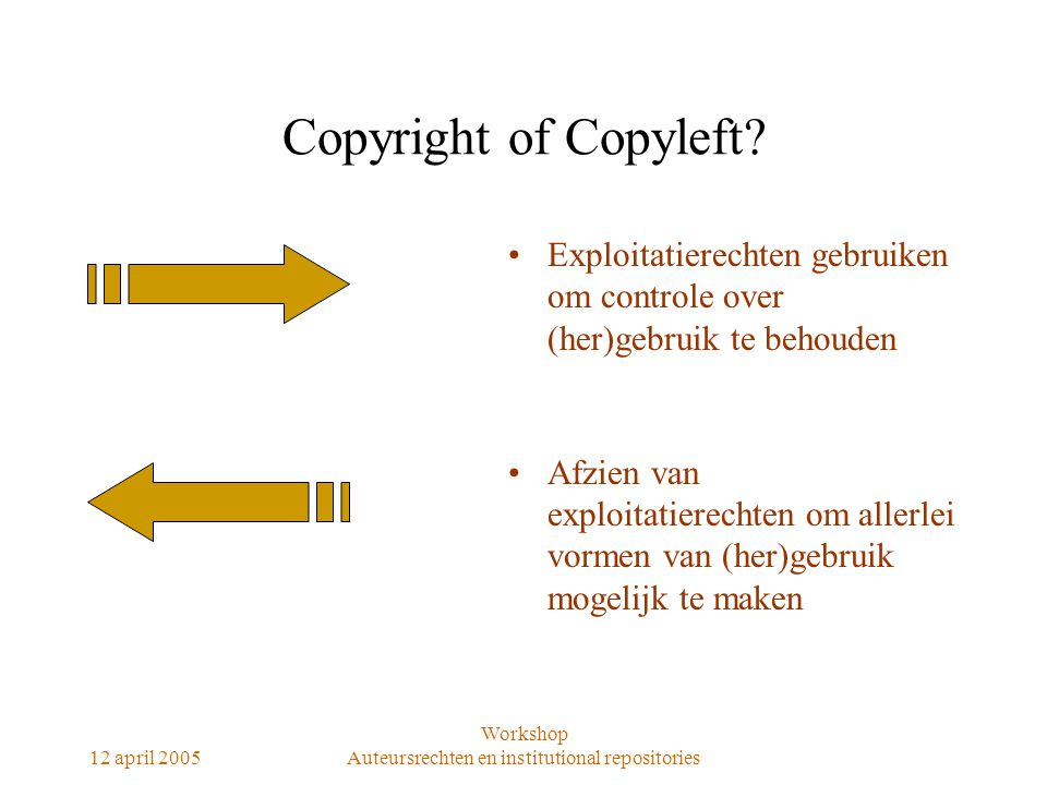 12 april 2005 Workshop Auteursrechten en institutional repositories Copyright of Copyleft.
