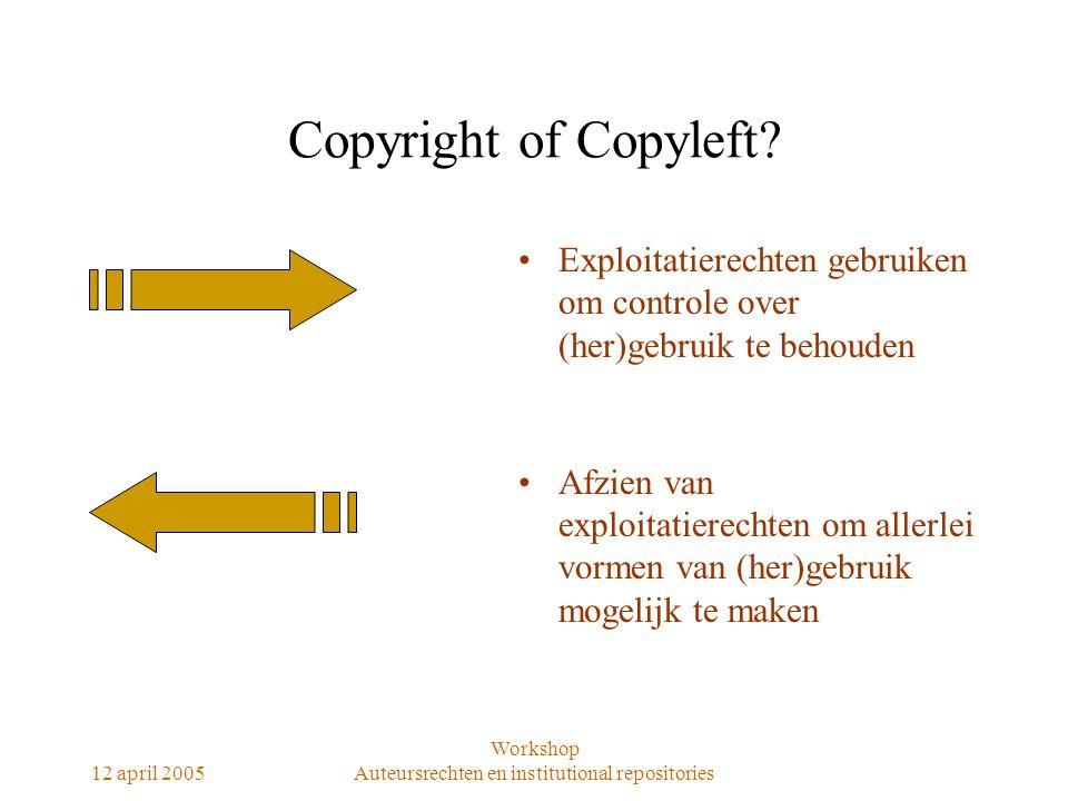 12 april 2005 Workshop Auteursrechten en institutional repositories Na de overdracht/licentie.