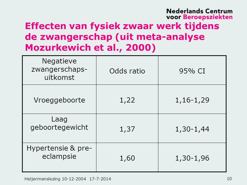 Heijermanslezing 10-12-2004 17-7-201410 Effecten van fysiek zwaar werk tijdens de zwangerschap (uit meta-analyse Mozurkewich et al., 2000) Negatieve z