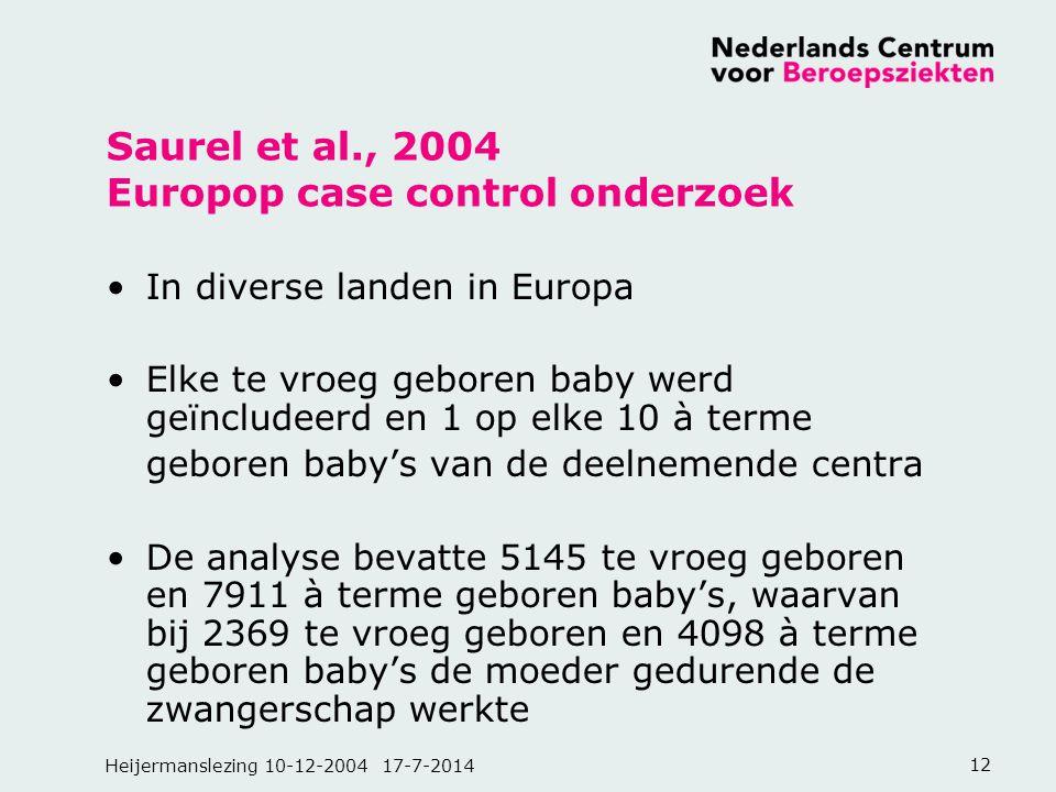 Heijermanslezing 10-12-2004 17-7-201412 Saurel et al., 2004 Europop case control onderzoek In diverse landen in Europa Elke te vroeg geboren baby werd