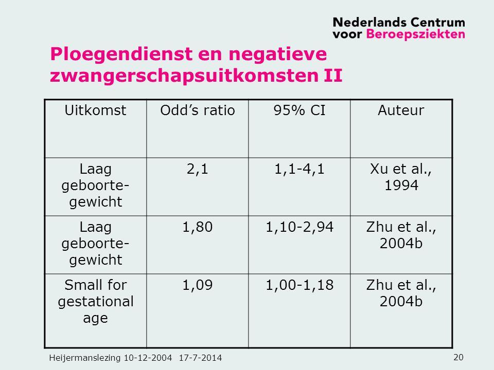 Heijermanslezing 10-12-2004 17-7-201420 Ploegendienst en negatieve zwangerschapsuitkomsten II UitkomstOdd's ratio95% CIAuteur Laag geboorte- gewicht 2