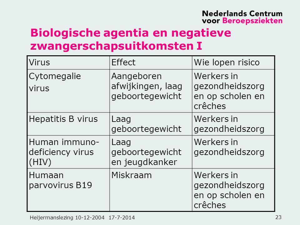 Heijermanslezing 10-12-2004 17-7-201423 Biologische agentia en negatieve zwangerschapsuitkomsten I VirusEffectWie lopen risico Cytomegalie virus Aange