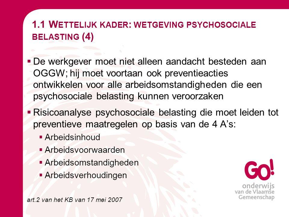 1.1 W ETTELIJK KADER : WETGEVING PSYCHOSOCIALE BELASTING (4)  De werkgever moet niet alleen aandacht besteden aan OGGW; hij moet voortaan ook prevent