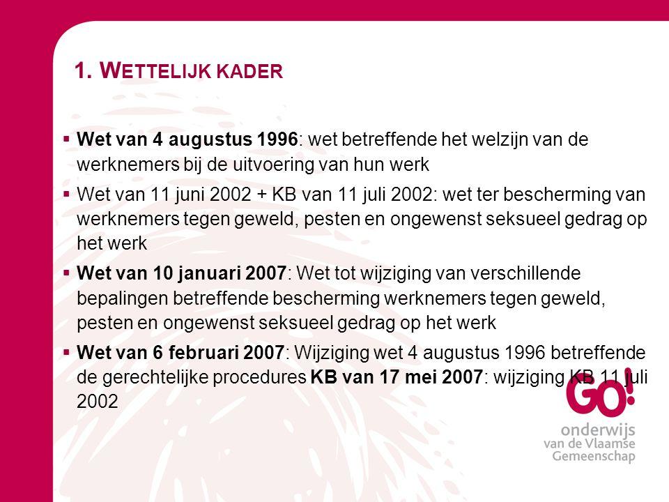 welzijn werkt 1.1 W ETTELIJK KADER : WETGEVING PSYCHOSOCIALE BELASTING (1)  Wet van 10 januari 2007: wijziging van verschillende bepalingen betreffende het welzijn van de werknemers bij de uitvoering van hun werk (dit impliceert een wijziging van de Welzijnswet van 4 augustus 1996)  K.B.