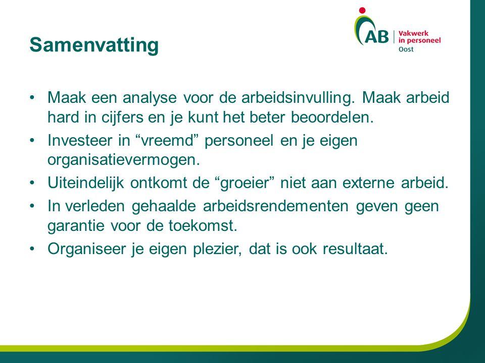 Samenvatting Maak een analyse voor de arbeidsinvulling.