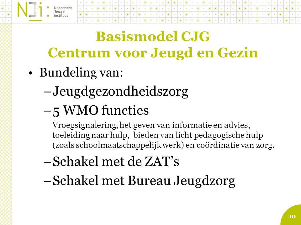 10 Basismodel CJG Centrum voor Jeugd en Gezin Bundeling van: –Jeugdgezondheidszorg –5 WMO functies Vroegsignalering, het geven van informatie en advie