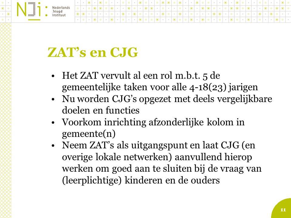 11 ZAT's en CJG Het ZAT vervult al een rol m.b.t. 5 de gemeentelijke taken voor alle 4-18(23) jarigen Nu worden CJG's opgezet met deels vergelijkbare
