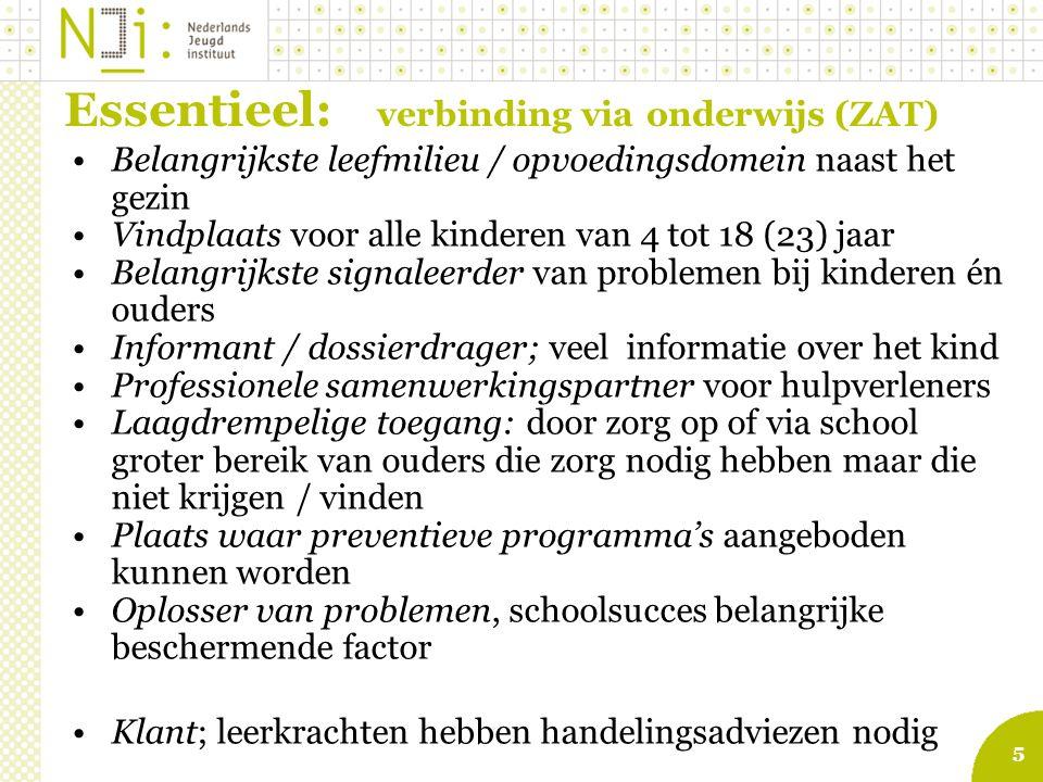 5 Essentieel: verbinding via onderwijs (ZAT) Belangrijkste leefmilieu / opvoedingsdomein naast het gezin Vindplaats voor alle kinderen van 4 tot 18 (2