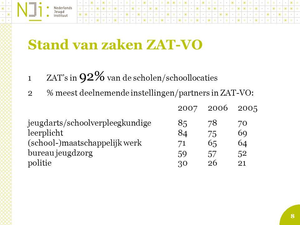 8 Stand van zaken ZAT-VO 1ZAT's in 92% van de scholen/schoollocaties 2% meest deelnemende instellingen/partners in ZAT-VO: 200720062005 jeugdarts/scho