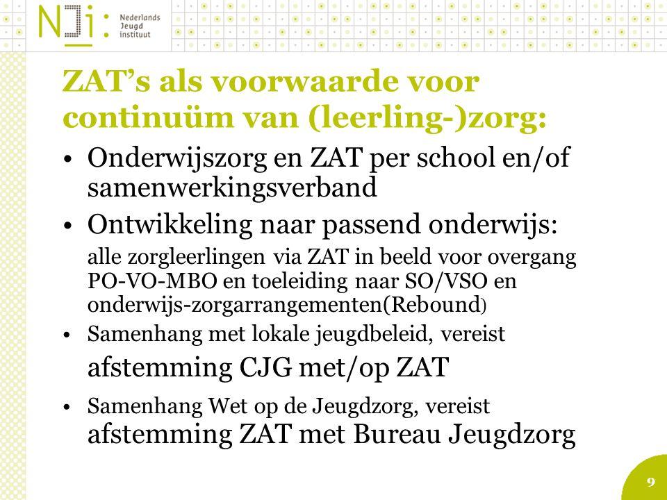 9 ZAT's als voorwaarde voor continuüm van (leerling-)zorg: Onderwijszorg en ZAT per school en/of samenwerkingsverband Ontwikkeling naar passend onderw