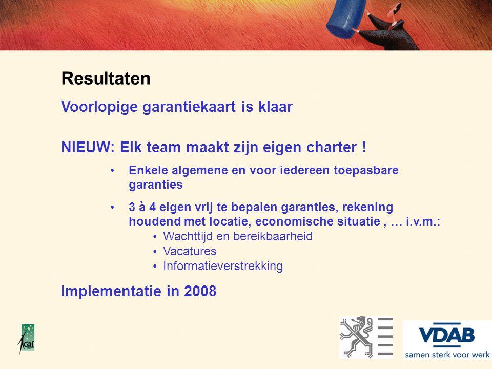 Resultaten Voorlopige garantiekaart is klaar NIEUW: Elk team maakt zijn eigen charter ! Enkele algemene en voor iedereen toepasbare garanties 3 à 4 ei