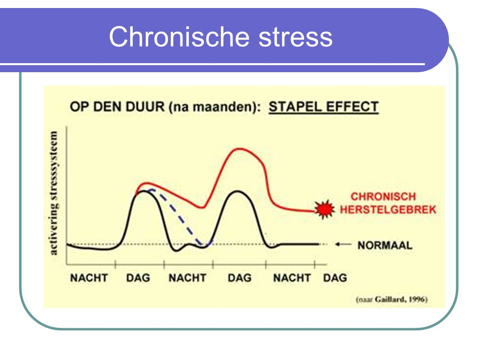 Stress !!