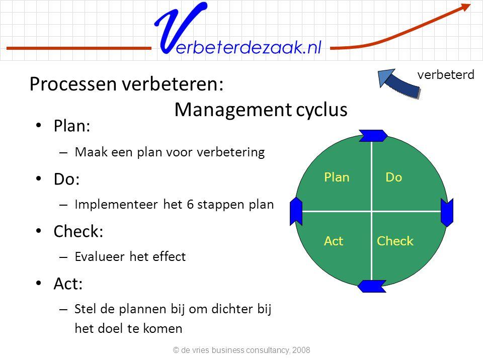 erbeterdezaak.nl Processen verbeteren: Management cyclus Plan: – Maak een plan voor verbetering Do: – Implementeer het 6 stappen plan Check: – Evaluee