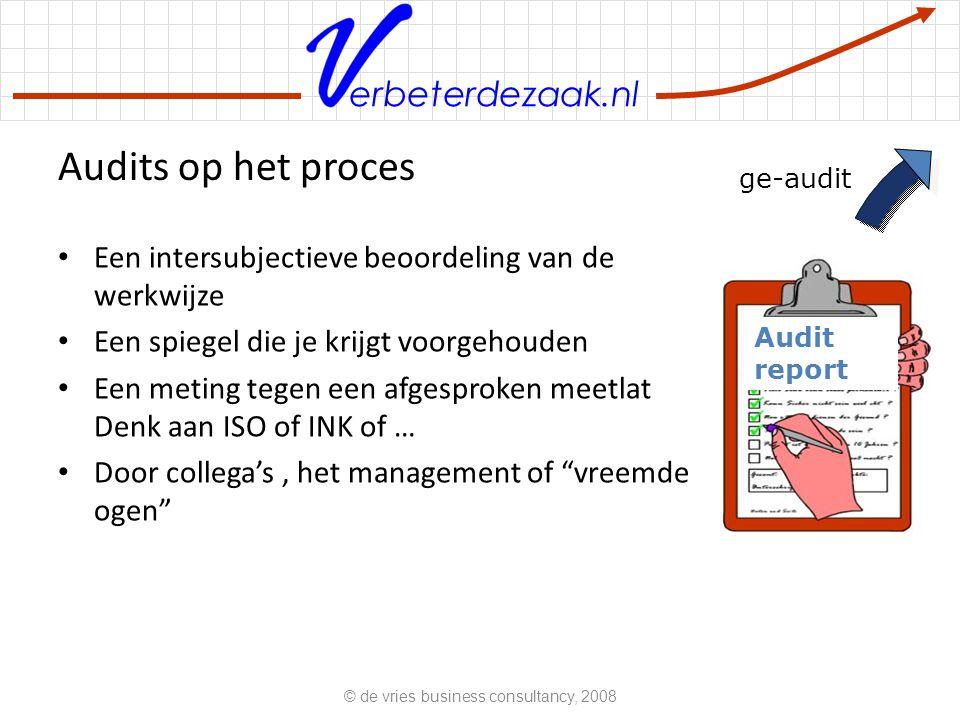 erbeterdezaak.nl Audits op het proces Een intersubjectieve beoordeling van de werkwijze Een spiegel die je krijgt voorgehouden Een meting tegen een af