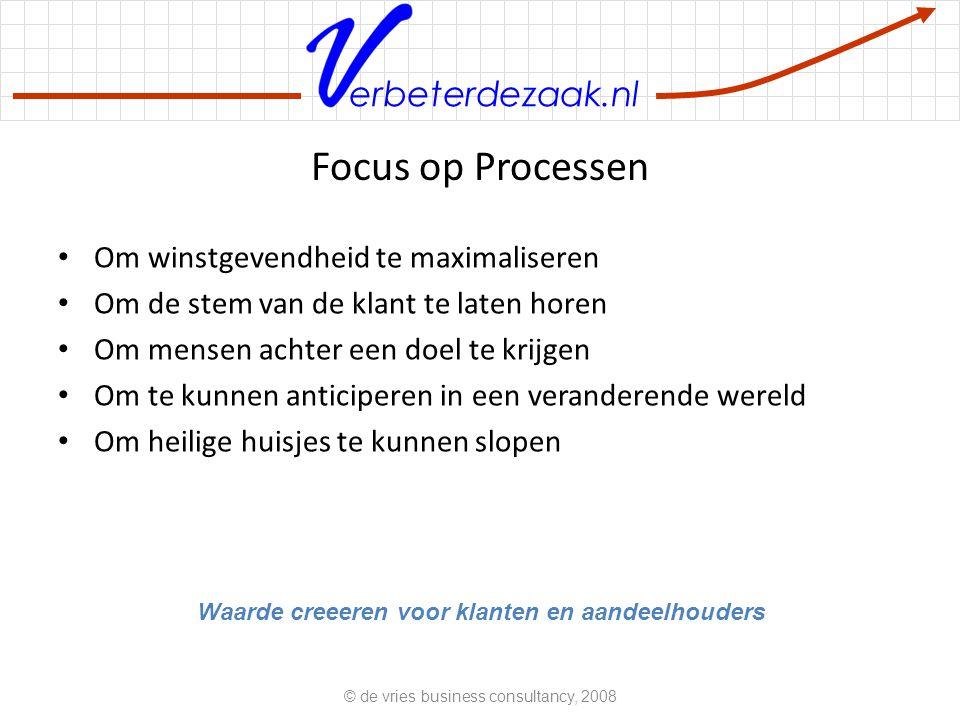 erbeterdezaak.nl Focus op Processen Om winstgevendheid te maximaliseren Om de stem van de klant te laten horen Om mensen achter een doel te krijgen Om
