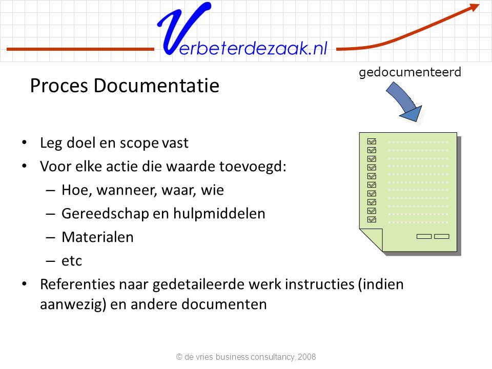 erbeterdezaak.nl Proces Documentatie Leg doel en scope vast Voor elke actie die waarde toevoegd: – Hoe, wanneer, waar, wie – Gereedschap en hulpmiddel