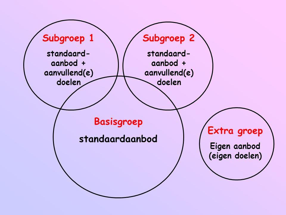 Basisgroep standaardaanbod Subgroep 1 standaard- aanbod + aanvullend(e) doelen Subgroep 2 standaard- aanbod + aanvullend(e) doelen Extra groep Eigen aanbod (eigen doelen)