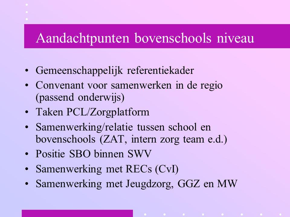 Aandachtpunten bovenschools niveau Gemeenschappelijk referentiekader Convenant voor samenwerken in de regio (passend onderwijs) Taken PCL/Zorgplatform