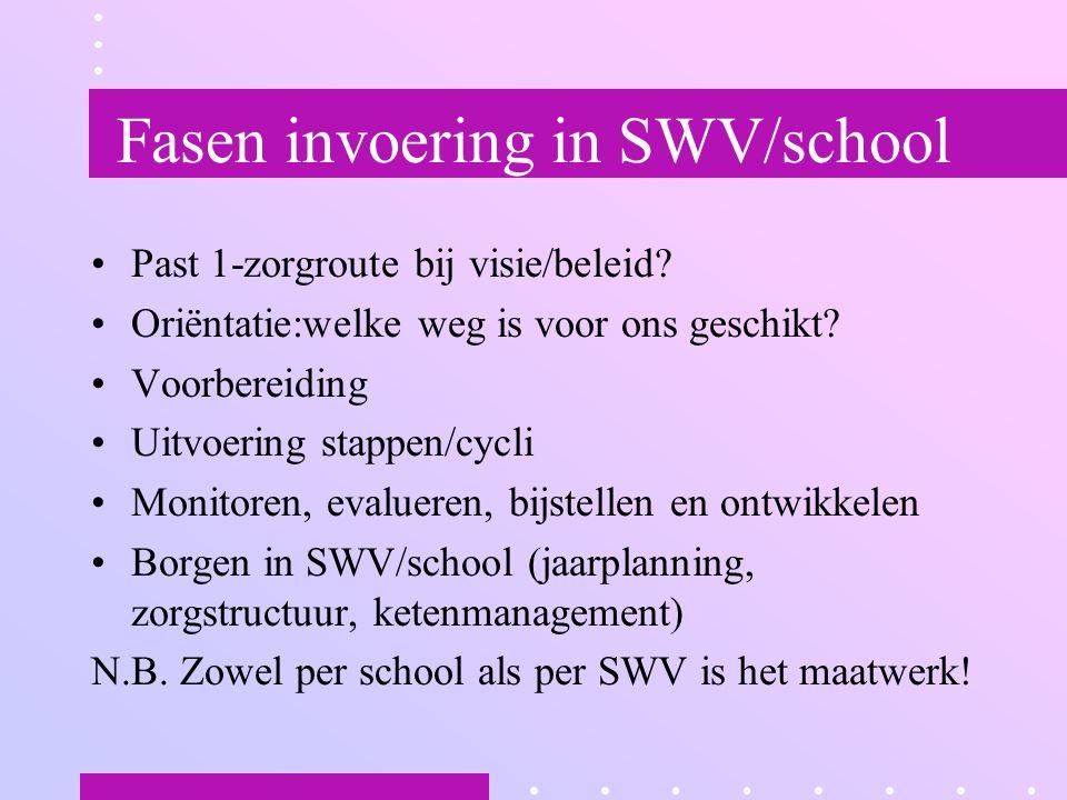 Fasen invoering in SWV/school Past 1-zorgroute bij visie/beleid? Oriëntatie:welke weg is voor ons geschikt? Voorbereiding Uitvoering stappen/cycli Mon