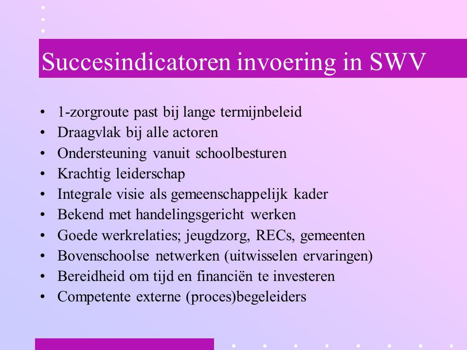 Succesindicatoren invoering in SWV 1-zorgroute past bij lange termijnbeleid Draagvlak bij alle actoren Ondersteuning vanuit schoolbesturen Krachtig le