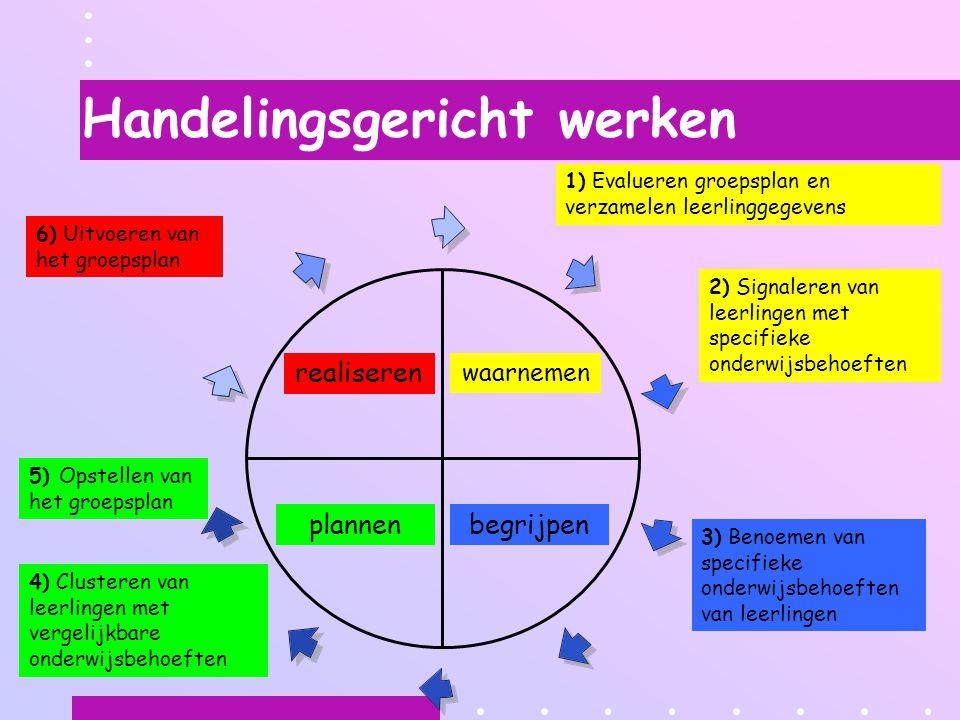 Handelingsgericht werken waarnemen begrijpenplannen realiseren 1) Evalueren groepsplan en verzamelen leerlinggegevens 2) Signaleren van leerlingen met