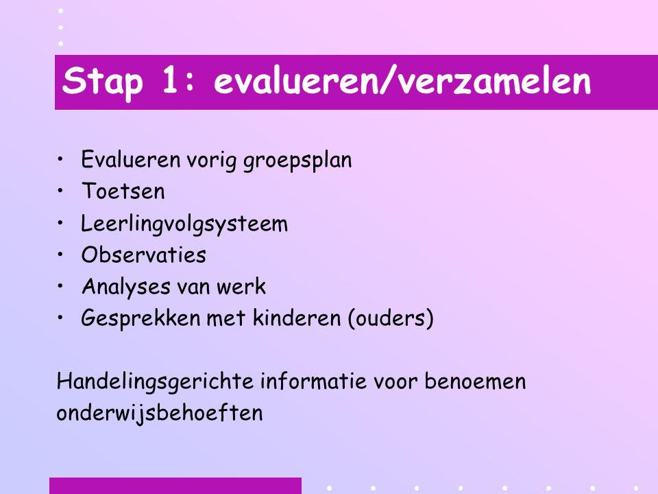 Stap 1: evalueren/verzamelen Evalueren vorig groepsplan Toetsen Leerlingvolgsysteem Observaties Analyses van werk Gesprekken met kinderen (ouders) Handelingsgerichte informatie voor benoemen onderwijsbehoeften