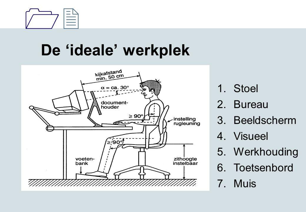 1212 De 'ideale' werkplek 1.Stoel 2.Bureau 3.Beeldscherm 4.Visueel 5.Werkhouding 6.Toetsenbord 7.Muis