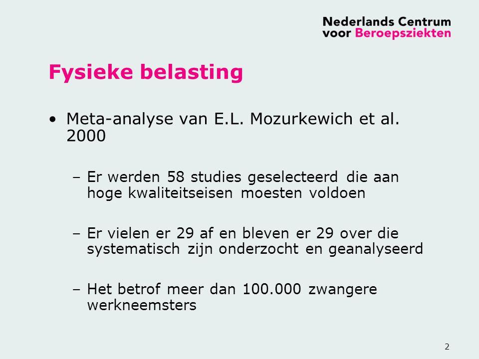 2 Fysieke belasting Meta-analyse van E.L. Mozurkewich et al.
