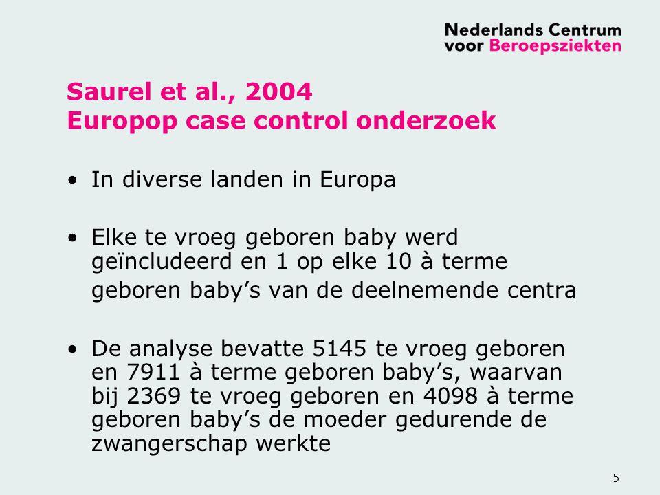 5 Saurel et al., 2004 Europop case control onderzoek In diverse landen in Europa Elke te vroeg geboren baby werd geïncludeerd en 1 op elke 10 à terme geboren baby's van de deelnemende centra De analyse bevatte 5145 te vroeg geboren en 7911 à terme geboren baby's, waarvan bij 2369 te vroeg geboren en 4098 à terme geboren baby's de moeder gedurende de zwangerschap werkte