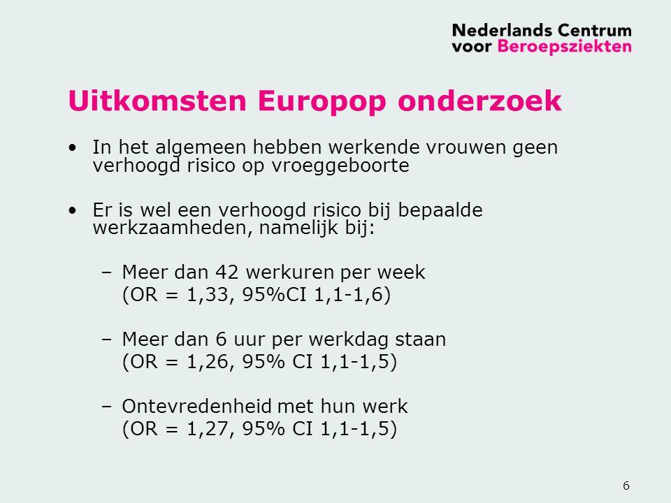 6 Uitkomsten Europop onderzoek In het algemeen hebben werkende vrouwen geen verhoogd risico op vroeggeboorte Er is wel een verhoogd risico bij bepaalde werkzaamheden, namelijk bij: –Meer dan 42 werkuren per week (OR = 1,33, 95%CI 1,1-1,6) –Meer dan 6 uur per werkdag staan (OR = 1,26, 95% CI 1,1-1,5) –Ontevredenheid met hun werk (OR = 1,27, 95% CI 1,1-1,5)