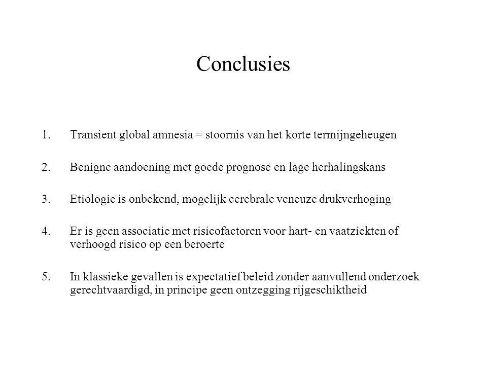 Conclusies 1.Transient global amnesia = stoornis van het korte termijngeheugen 2.Benigne aandoening met goede prognose en lage herhalingskans 3.Etiolo