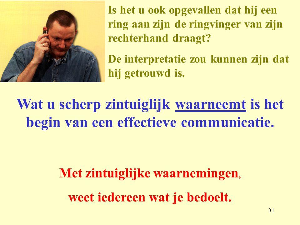 31 Wat u scherp zintuiglijk waarneemt is het begin van een effectieve communicatie.