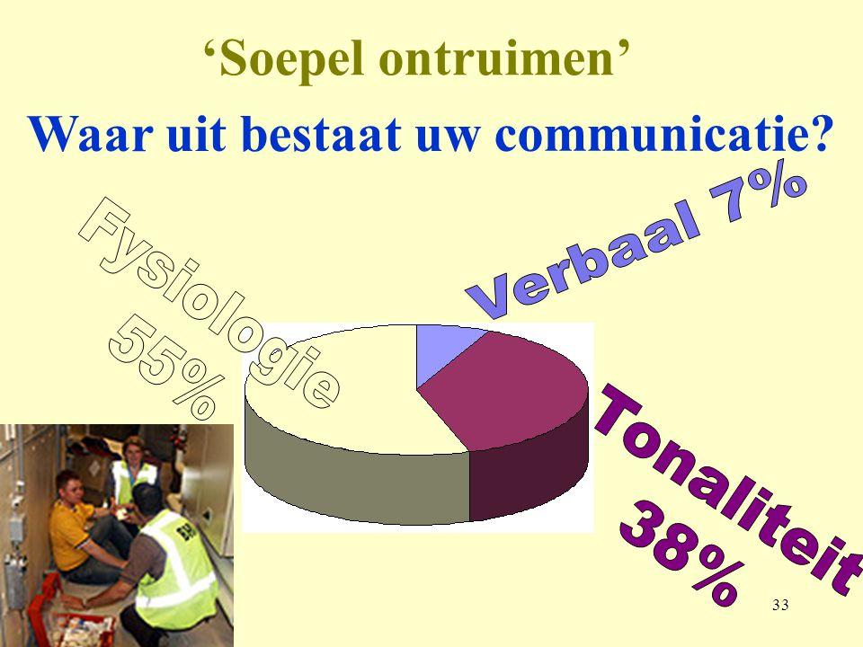 33 'Soepel ontruimen' Waar uit bestaat uw communicatie?