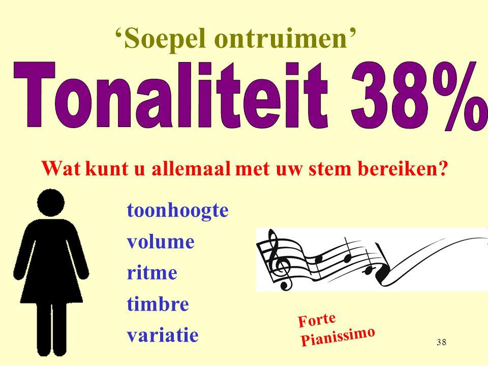 39 'Soepel ontruimen' DEMONSTRATIE VERBALE EFFECTIVITEIT Wat hebt u voor soorten taalgebruik opgemerkt?