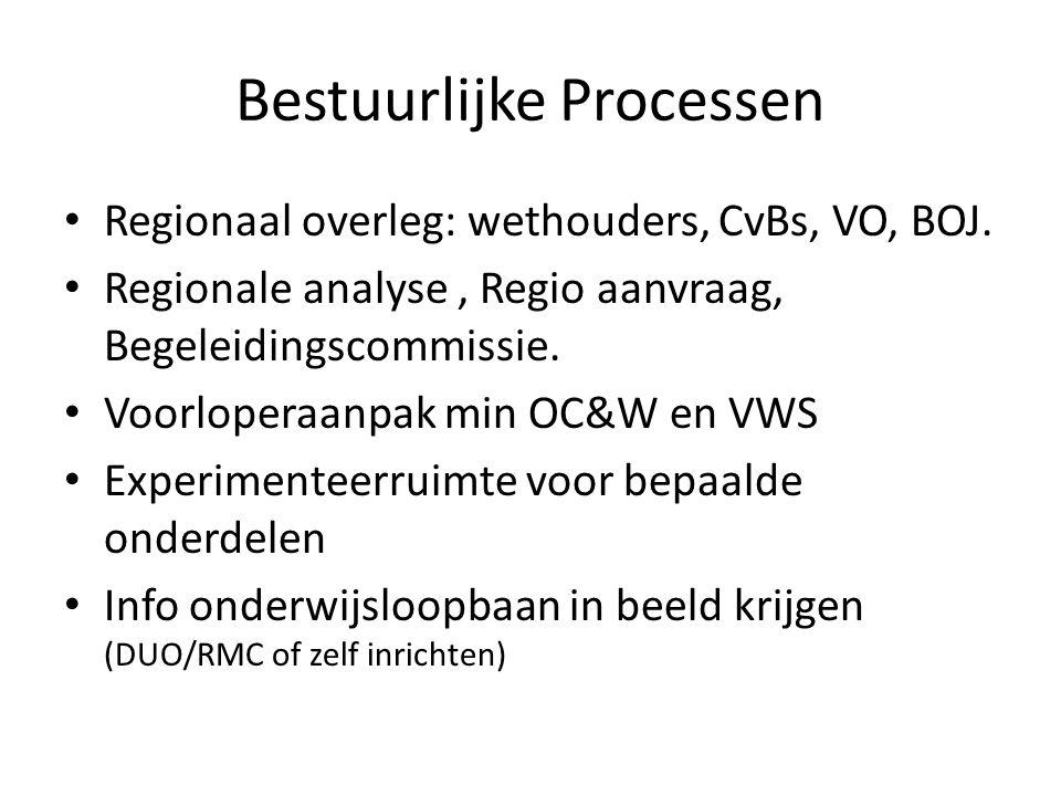 Bestuurlijke Processen Regionaal overleg: wethouders, CvBs, VO, BOJ. Regionale analyse, Regio aanvraag, Begeleidingscommissie. Voorloperaanpak min OC&